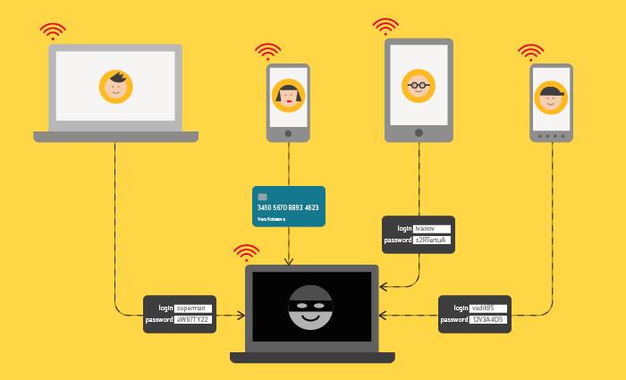Месяц поиска уязвимостей в Яндекс.Браузере