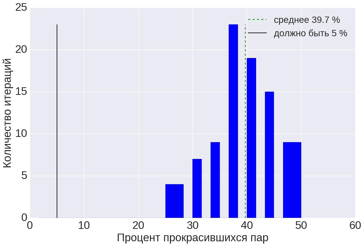 plaza ar stats test - HD1386×936