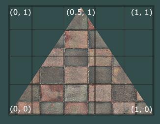 Наложение текстурных координат на треугольник