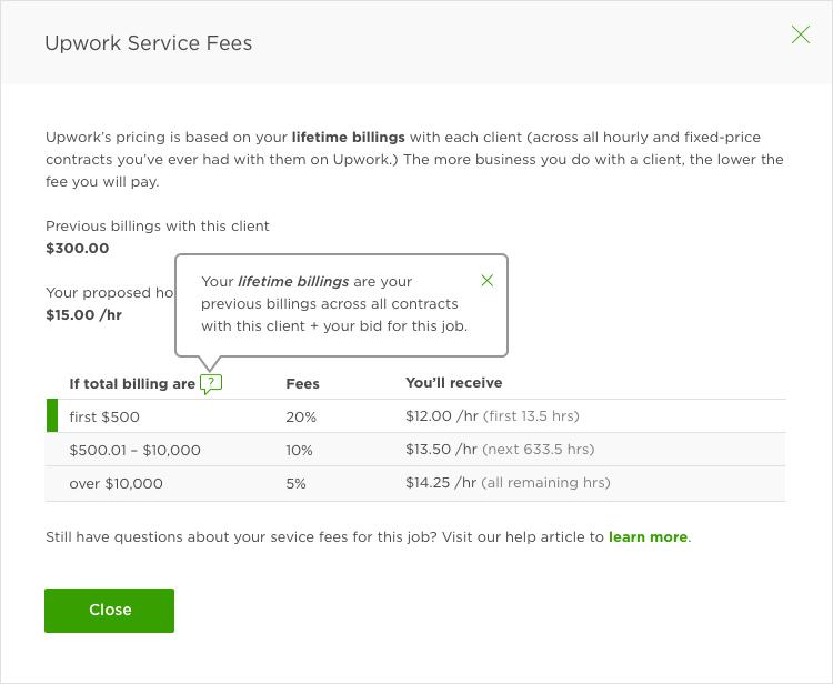 Upwork freelancer fees дизайнеры фрилансеры интерьеров