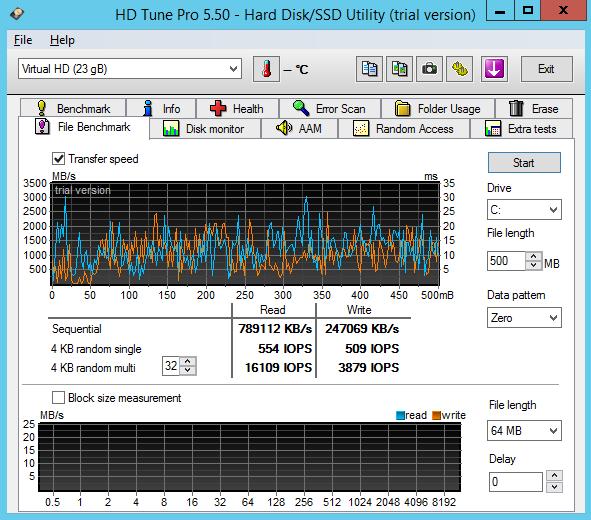 Виртуальный сервер с тестовым периодом 30 дней как сделать баннер для сайта в photoshop