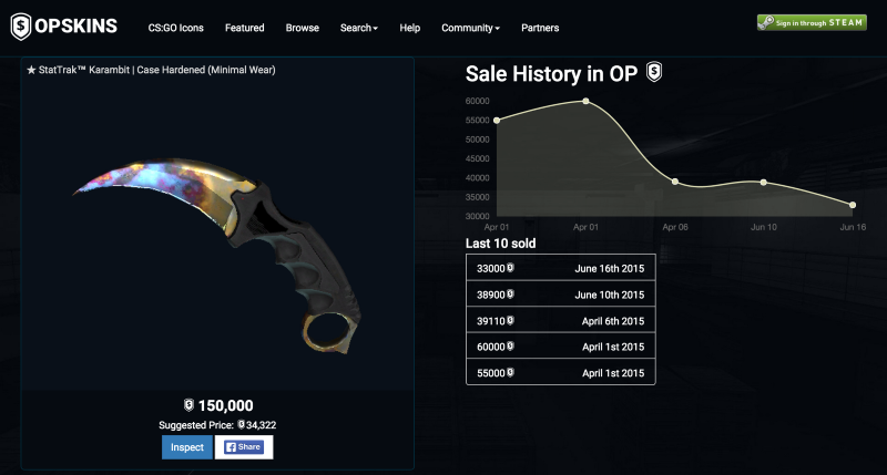 Opskins good deals most hours in csgo