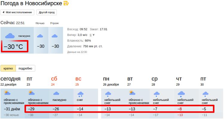термобелья для новосибирск погода сегодня подробно стоит
