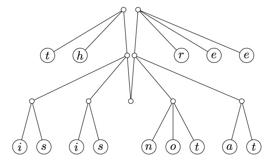 Пальчиковые деревья (часть 1. Представление)