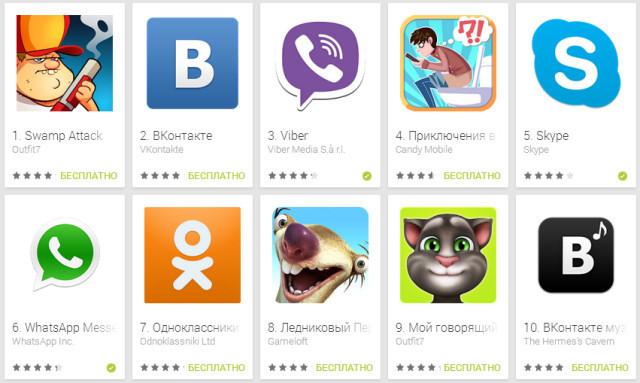 Application Promo, часть 2: исследование мобильных рекламных сетей в топах Google Play