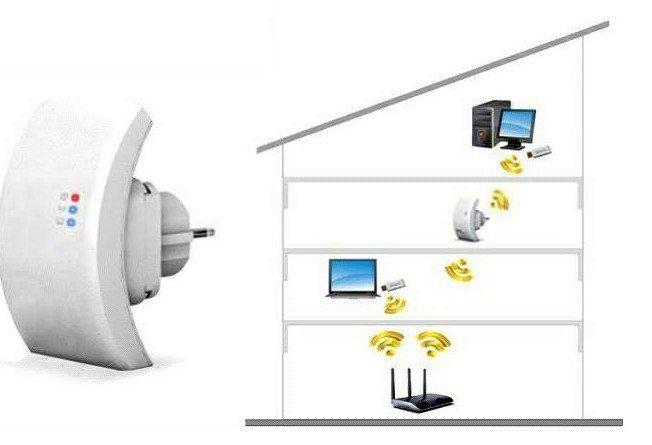 wifi в трехэтажном доме