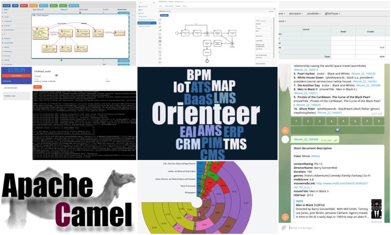 Orienteer: обзор платформы и обновлений последнего релиза
