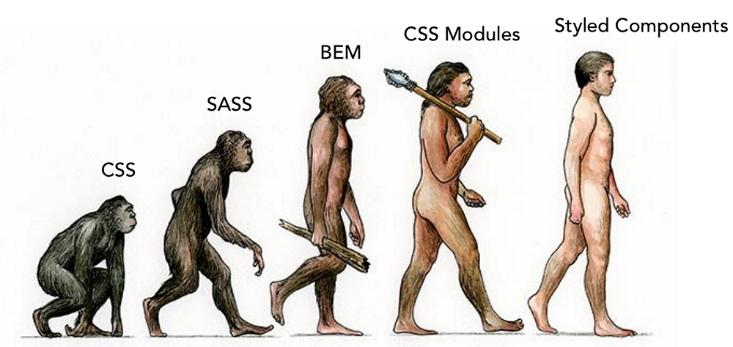 Эволюция CSS: от CSS, SASS, BEM и CSS–модулей до styled-components