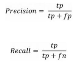 Эксперимент: создание алгоритма для прогнозирования поведения фондовых индексов