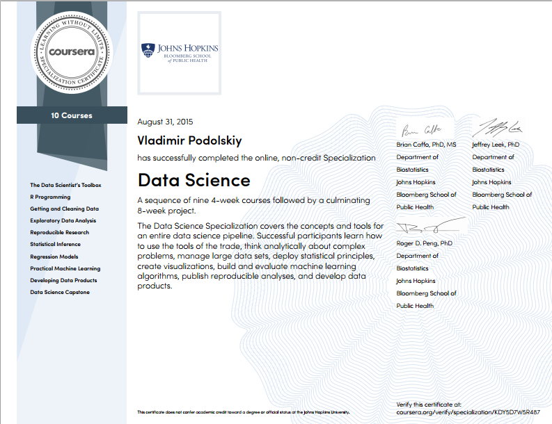 Mastering Of The Specialty Data Science On Coursera Personal