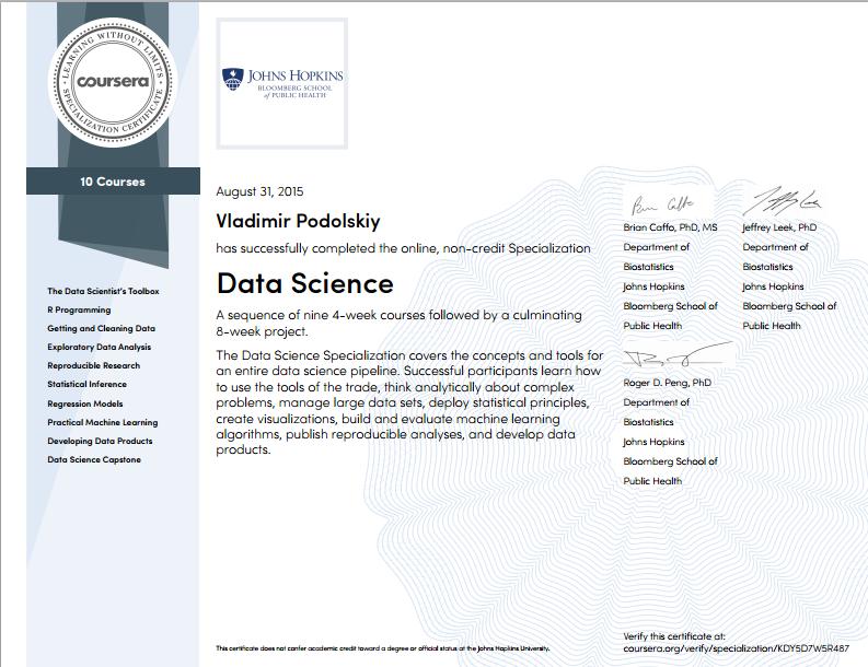 Освоение специальности Data Science на Coursera: личный опыт