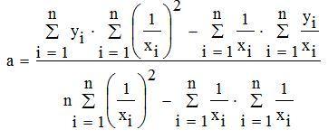 Программа для аппроксимации данных