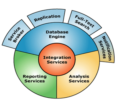 oracle database administrator resume samples jobhero