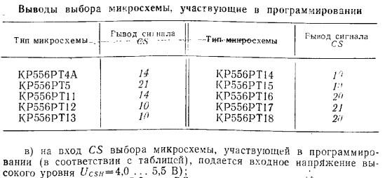 Программатор ППЗУ 155РЕ3