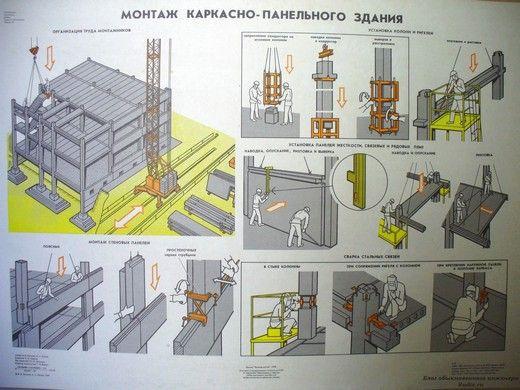 Монтаж каркасно-панельного здания
