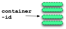 docker rm input