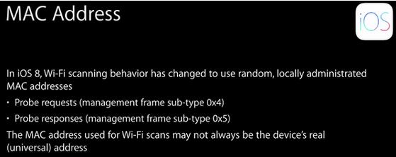 Security-����� iOS 8