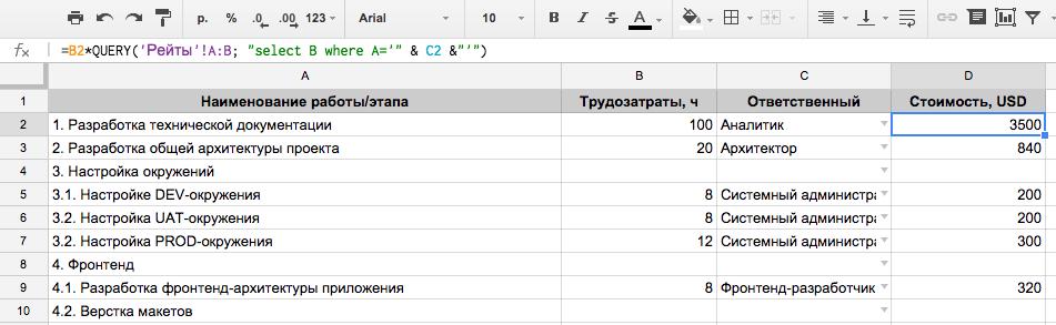 Вторая версия таблицы оценки