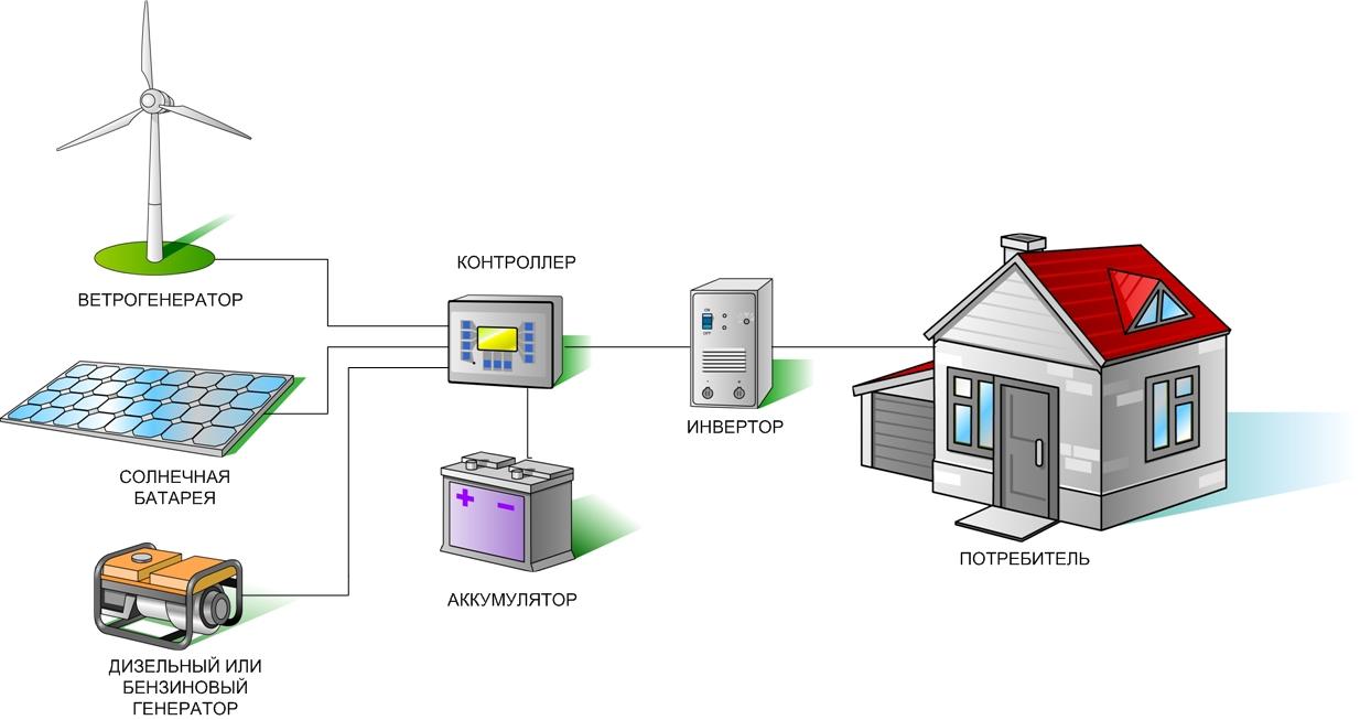 схема обжима витой пары роутер - комп