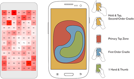Дайджест интересных материалов для мобильного разработчика #96 (23-29 марта)