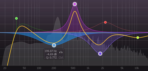 Программирование&Музыка: Частотный фильтр Баттервота. Часть 3