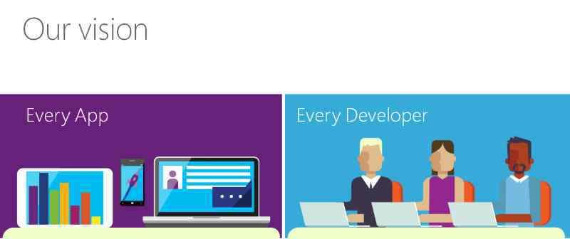 21 ноября — онлайн-конференция — Запуск Visual Studio 2015