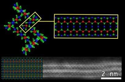 Ученые НИТУ «МИСиС» первыми в мире изучили новый одномерный полупроводниковый материал