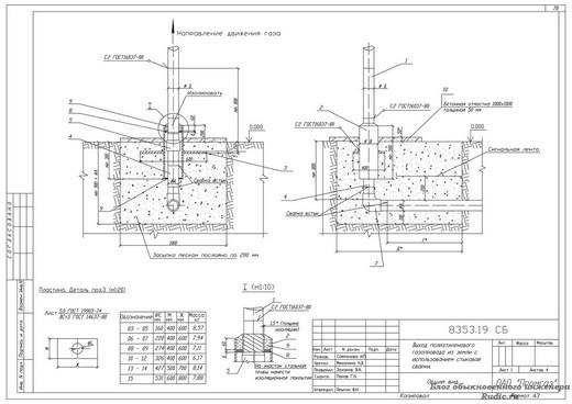 8353.19 СБ Выход полиэтиленового газопровода из земли с использованием стыковой сварки. Общий вид