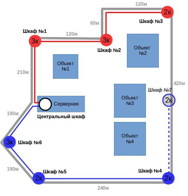 Построение ethernet сети для ip видеонаблюдения Хабрахабр image
