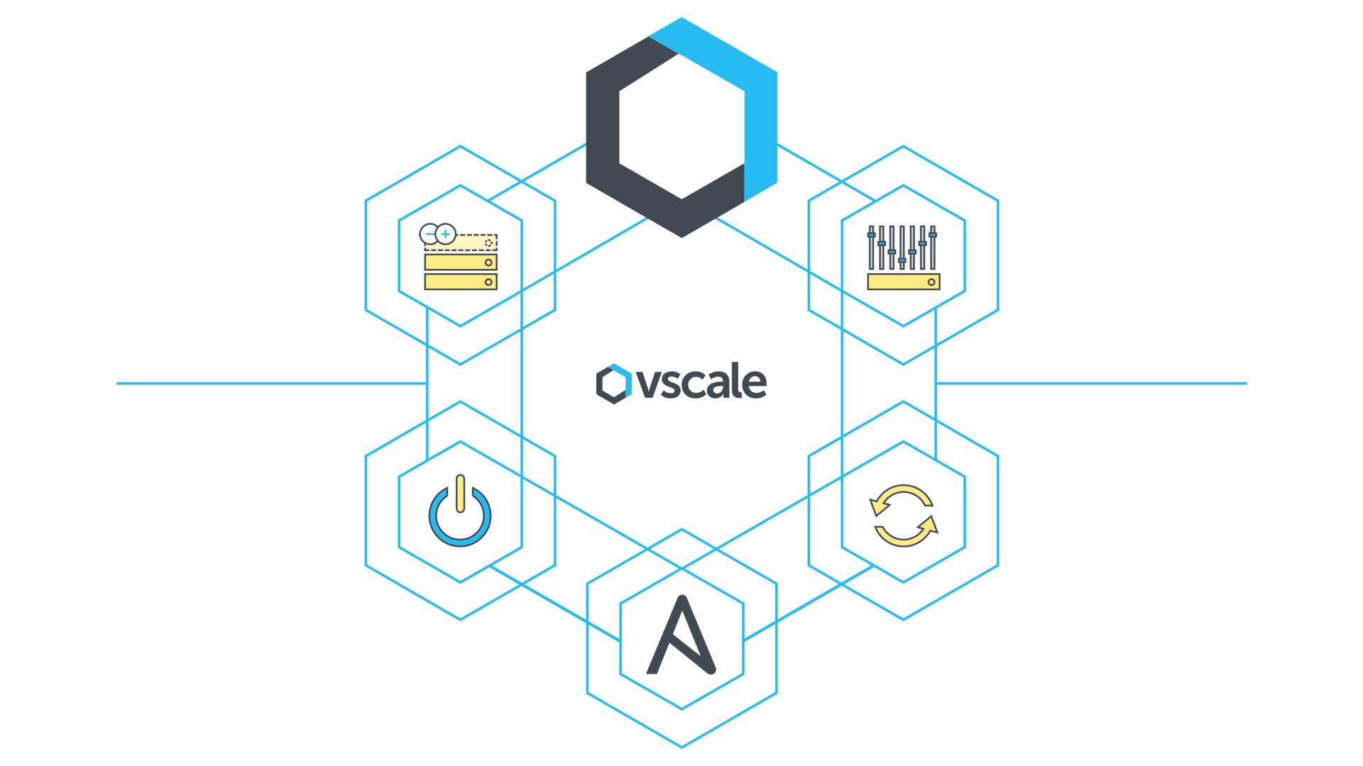 Управление серверами Vscale через Ansible