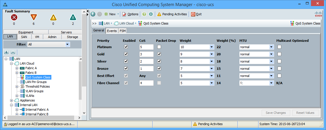 the qos setup on vmware and cisco usc it daily blog news