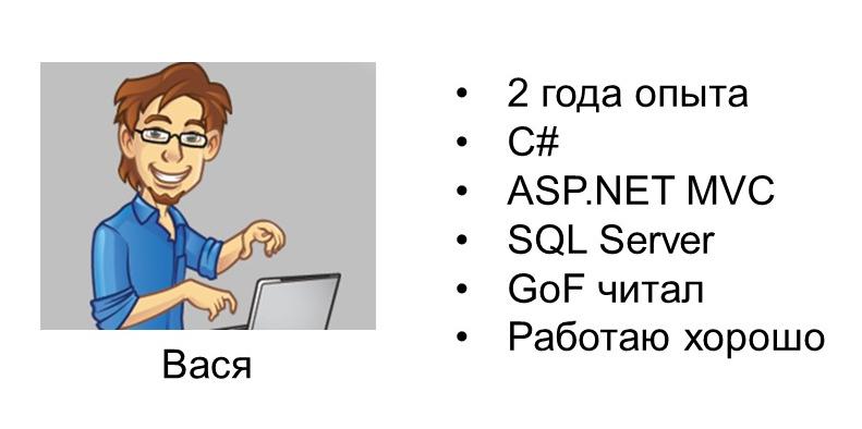 Навыки .NET-разработчика