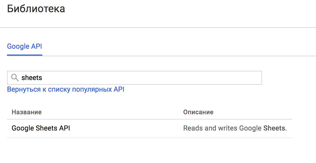 пошук API для активації