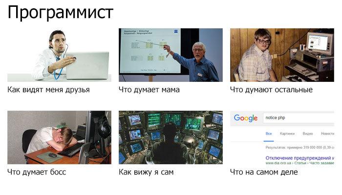 Суть работы программистов