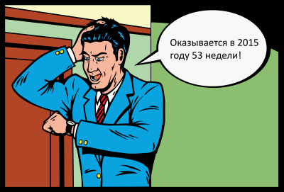 Security Week 51: Zero Day в Joomla, Twitter предупреждает, утечка базы Mac ...