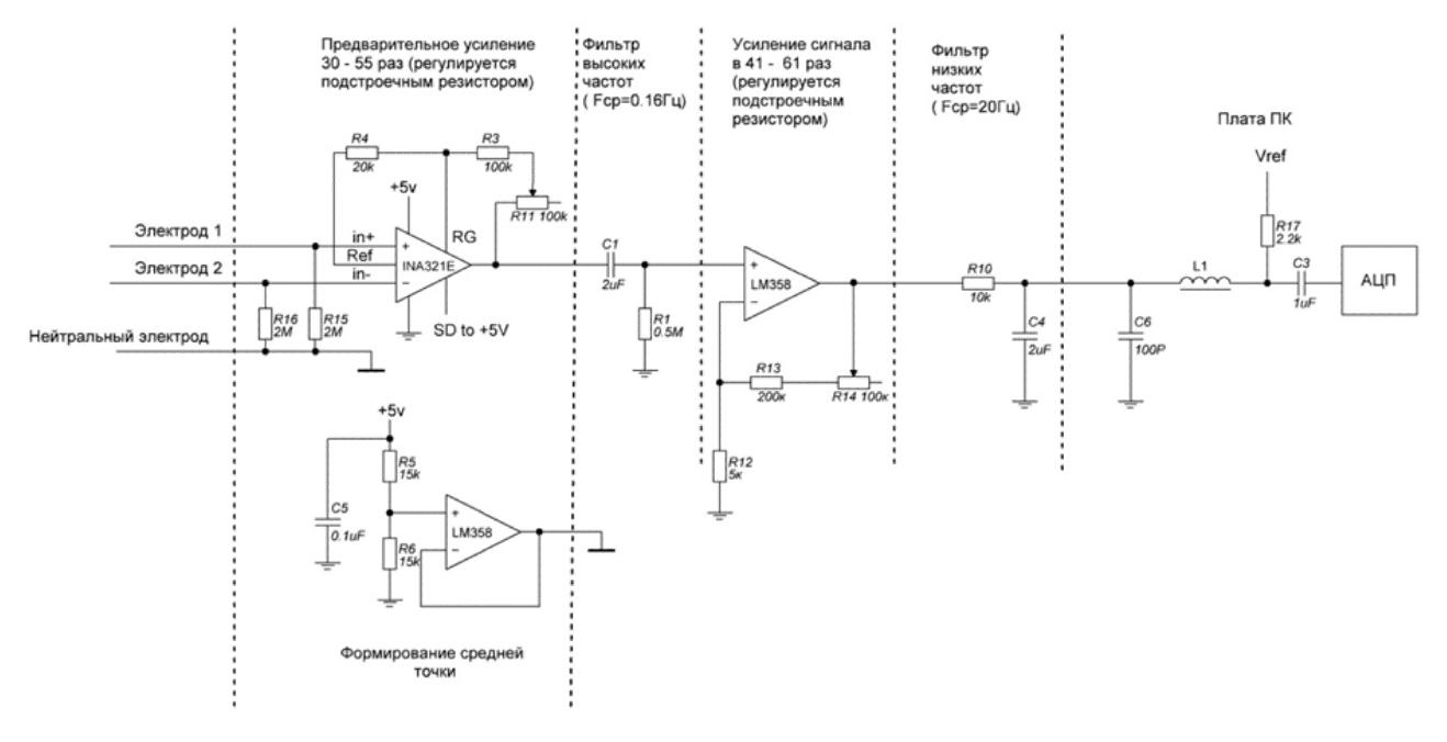 принципиальная схема осциллографа приставки к пк