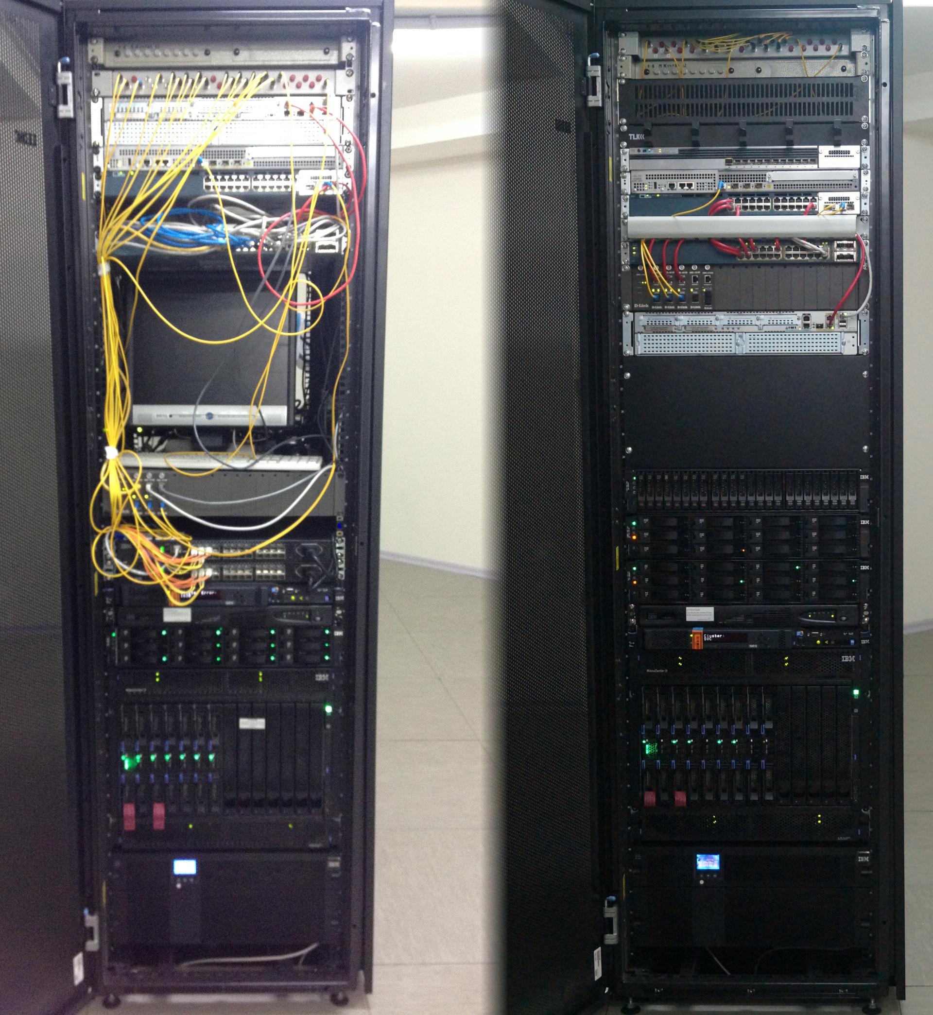 инструкция по проведению технического обслуживания для серверов