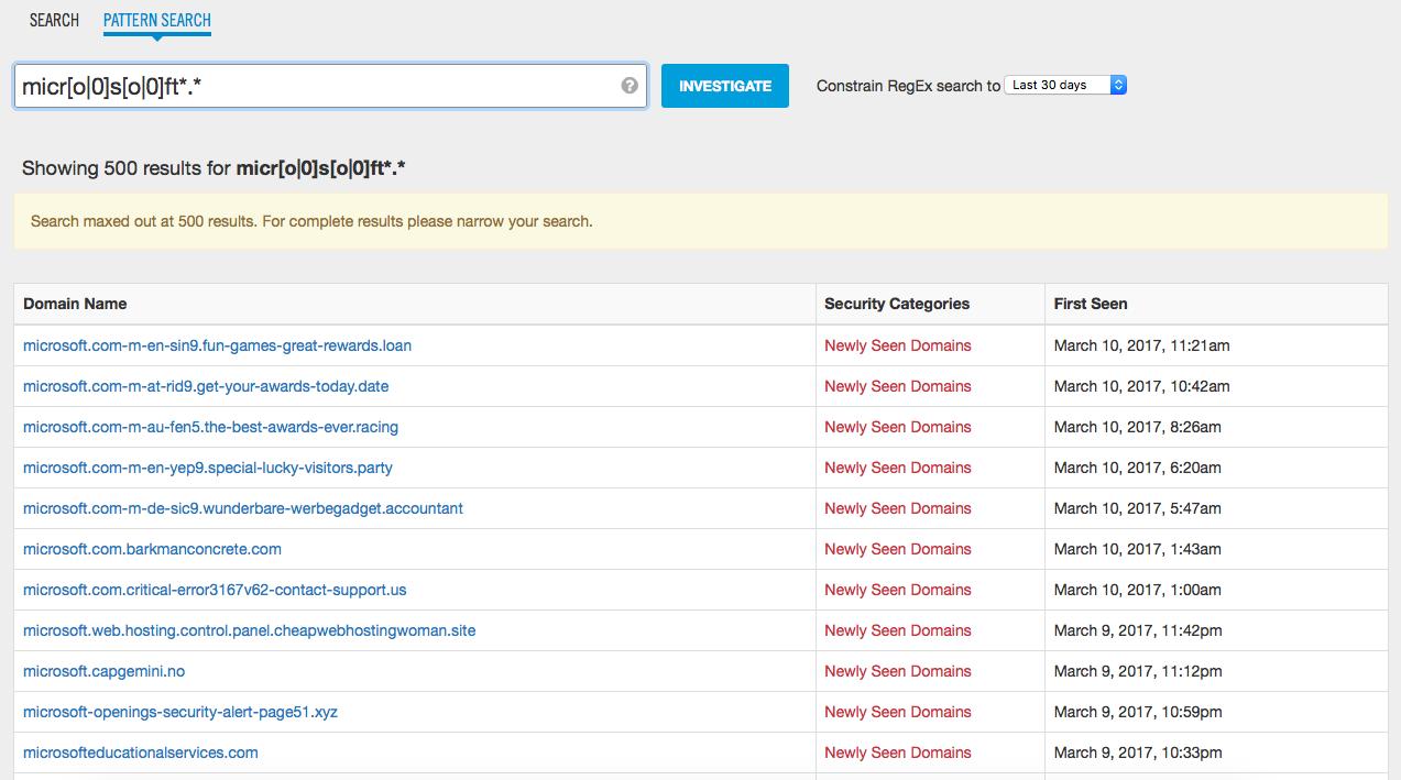 Как сделать сайт при наличии домена ниито сайт новосибирский институт травмотологии и ортопедии