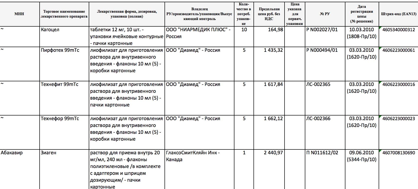 Шустрые Прокси Под Брут Wot рабочие прокси socks5 украины для брут dle Анонимные Для Брута Steam, Под Парсинг Статей