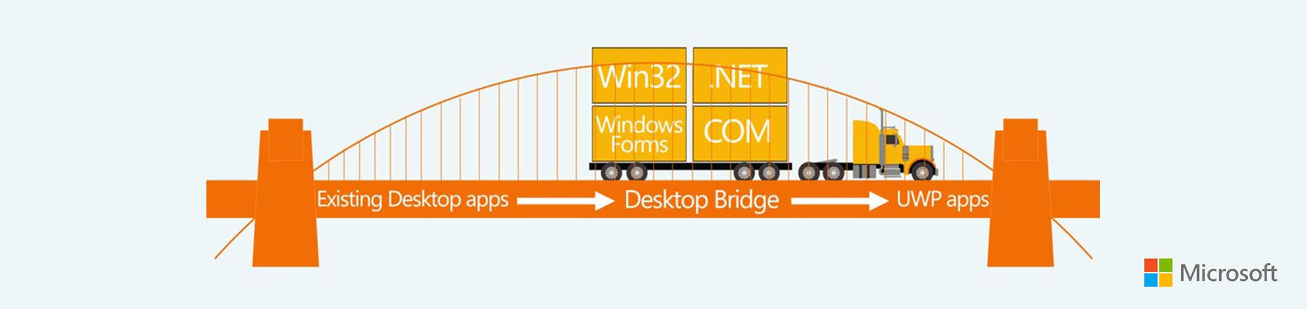 Project Centennial: мост из Win32 и .NET к Windows Store и UWP