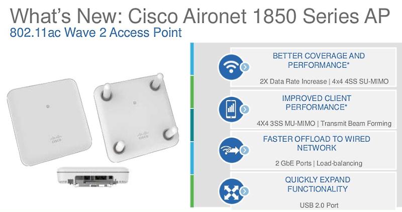 Новые точки доступа Cisco Aironet IEEE 802 11ac Wave 2 / Блог