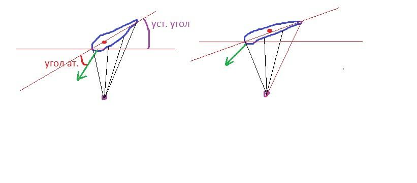 в вакууме - левый парашют