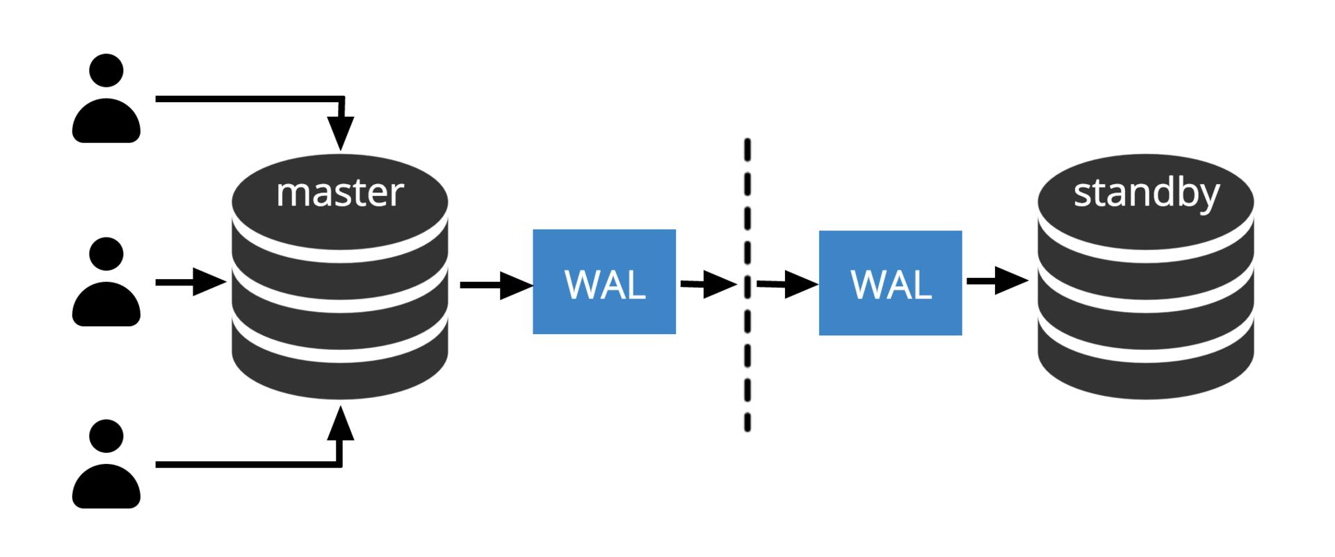 Rethinkdb vs postgresql download