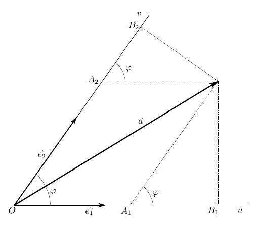 Рис.1. Вектор в косоугольных координатах на плоскости