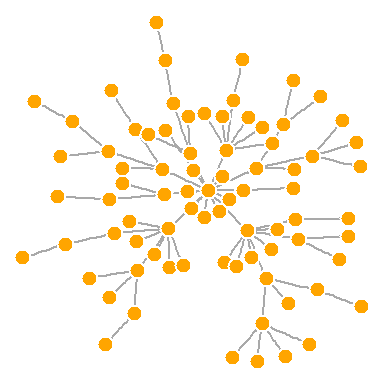 Visualization of static and dynamic networks on R, part 4