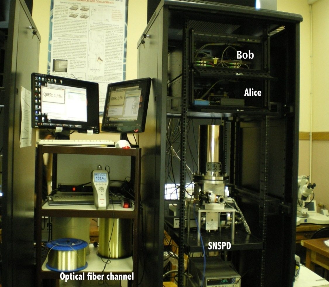 Quantum communications: from NIR before technology business