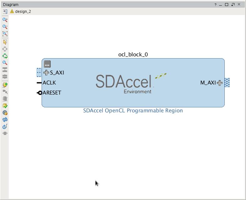 SDAccel – первое знакомство