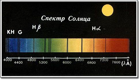 nucleosynthesis era