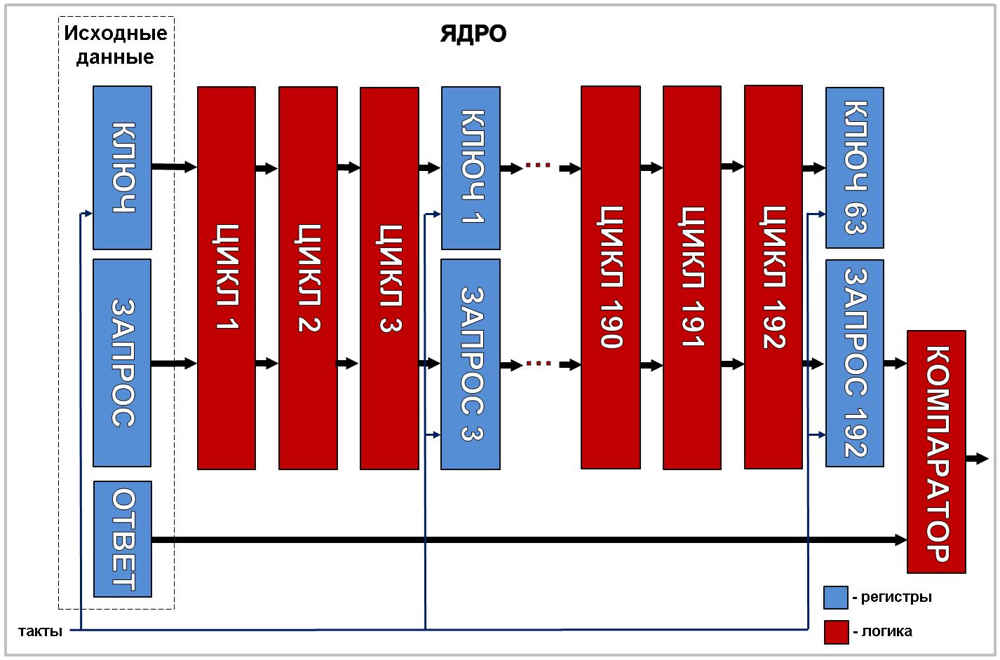 схема простого радиомодуля